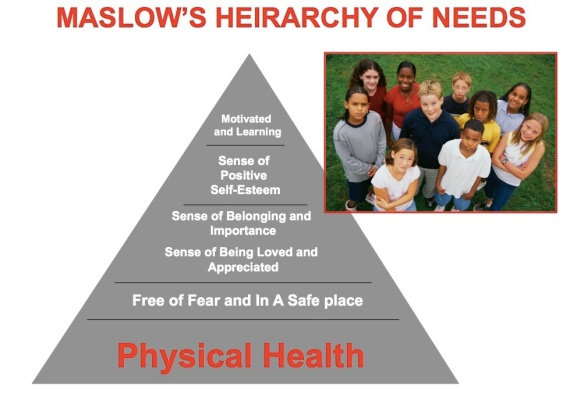 Physical Health = Foundation for Learning
