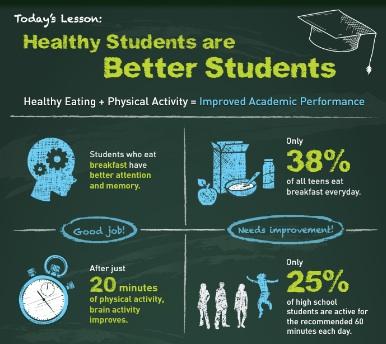 Wellness Impact Report