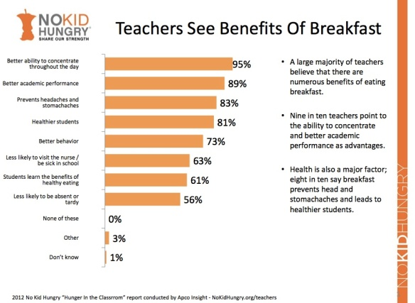 2012 NKH Teachers Benefits