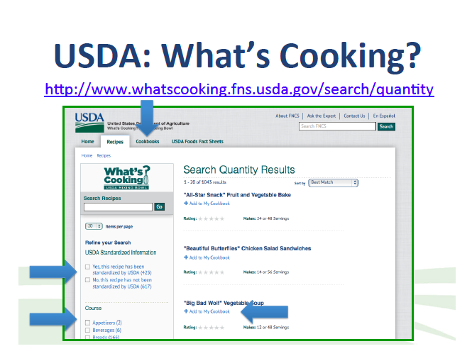 Usda school meals that rock there are many other wonderful sources of standardized recipes for schools you do not have to reinvent the recipe wheel you can always adapt one to fit forumfinder Images